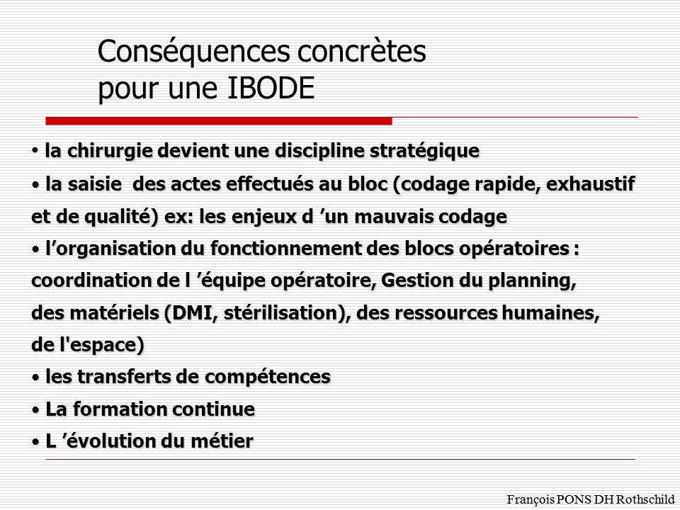 Conséquences concrètes pour une IBODE la chirurgie devient une discipline stratégique la saisie des actes effectués au bloc (codage rapide, exhaustif