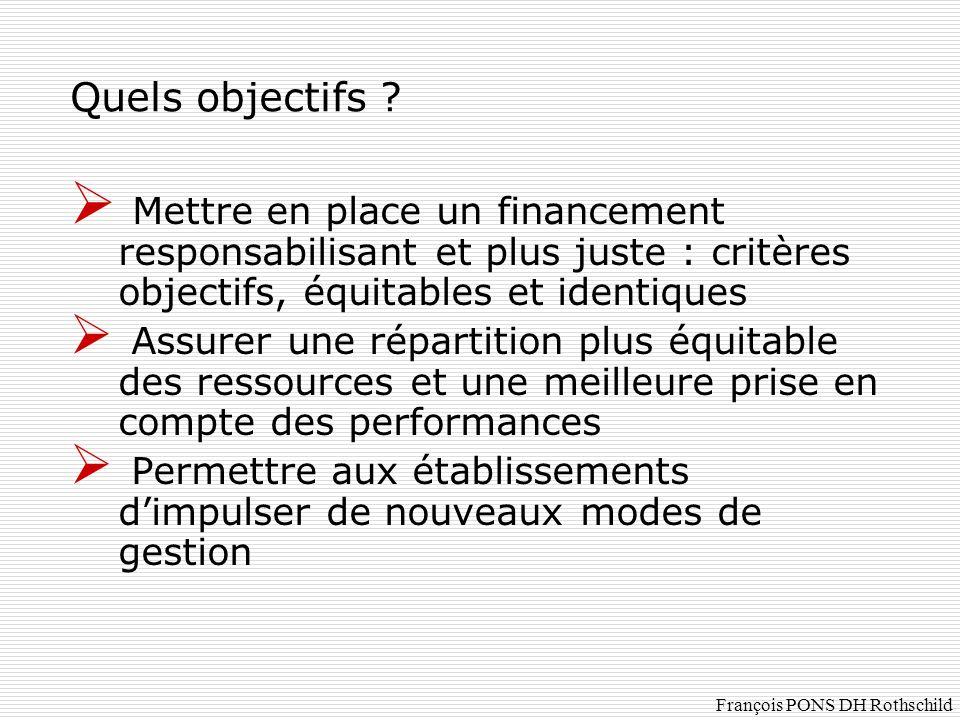 Quels objectifs ? Ø Mettre en place un financement responsabilisant et plus juste : critères objectifs, équitables et identiques Ø Assurer une réparti