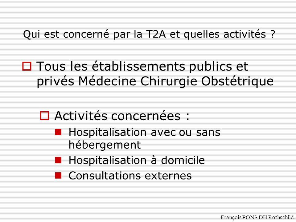 Qui est concerné par la T2A et quelles activités ? Tous les établissements publics et privés Médecine Chirurgie Obstétrique Activités concernées : Hos
