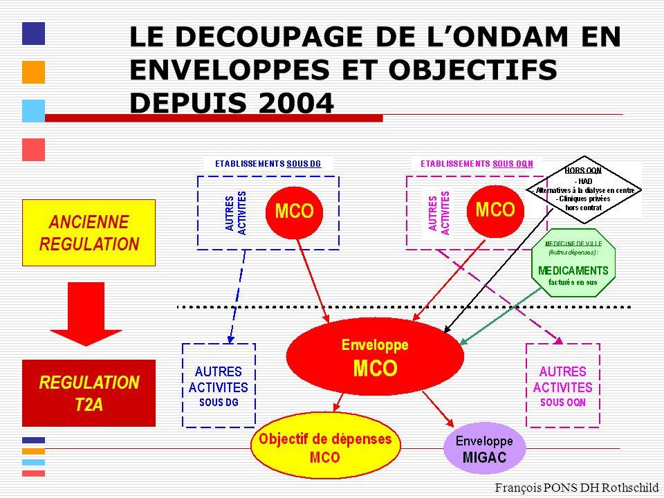 François PONS DH Rothschild Le régime budgétaire de l EPRD Son originalité réside dans le caractère estimatif des crédits prévus.