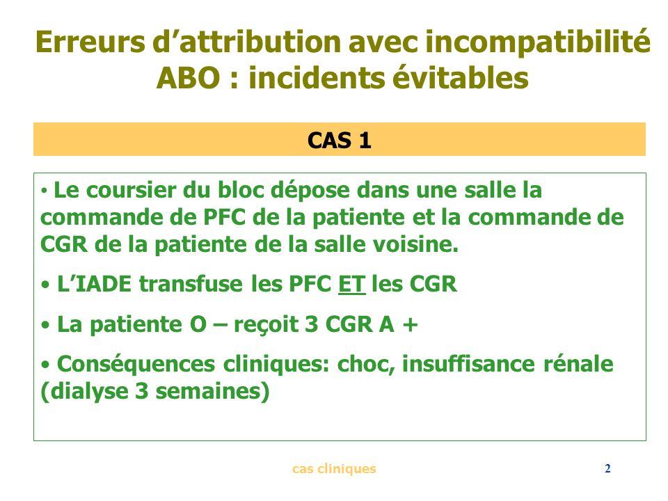 cas cliniques2 Erreurs dattribution avec incompatibilité ABO : incidents évitables CAS 1 Le coursier du bloc dépose dans une salle la commande de PFC