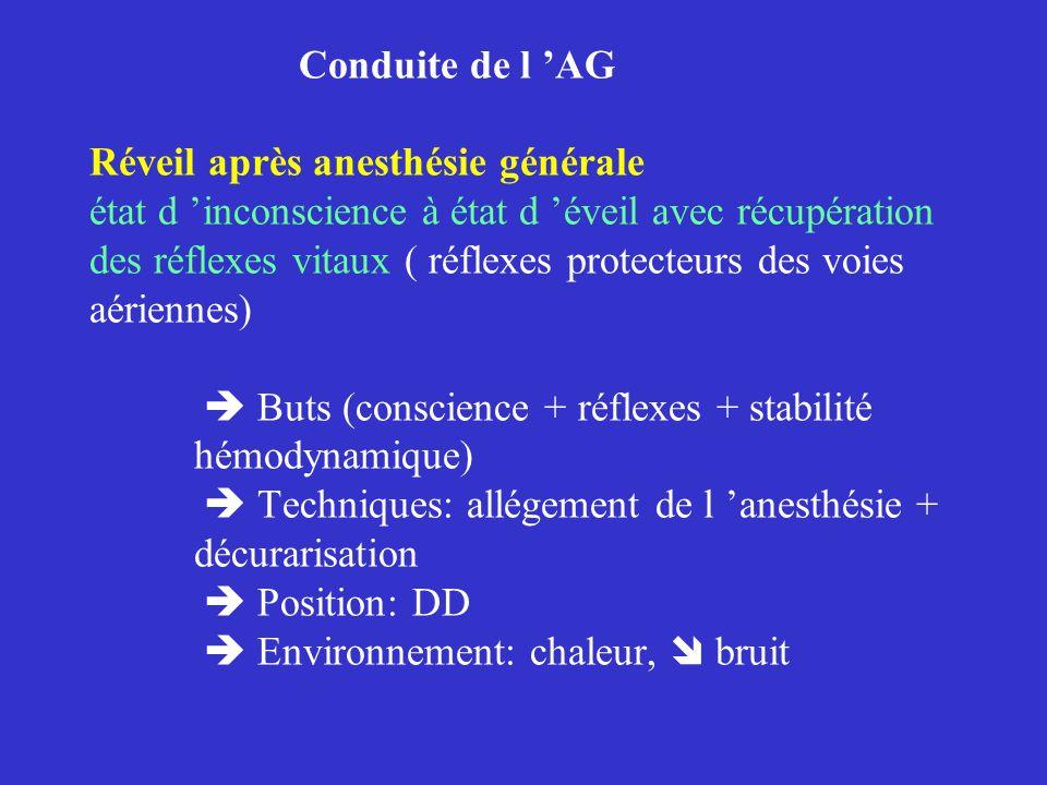 Conduite de l AG Réveil après anesthésie générale état d inconscience à état d éveil avec récupération des réflexes vitaux ( réflexes protecteurs des
