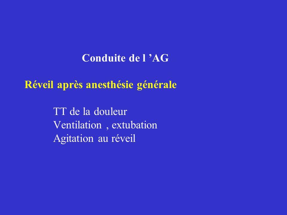 Conduite de l AG Réveil après anesthésie générale TT de la douleur Ventilation, extubation Agitation au réveil