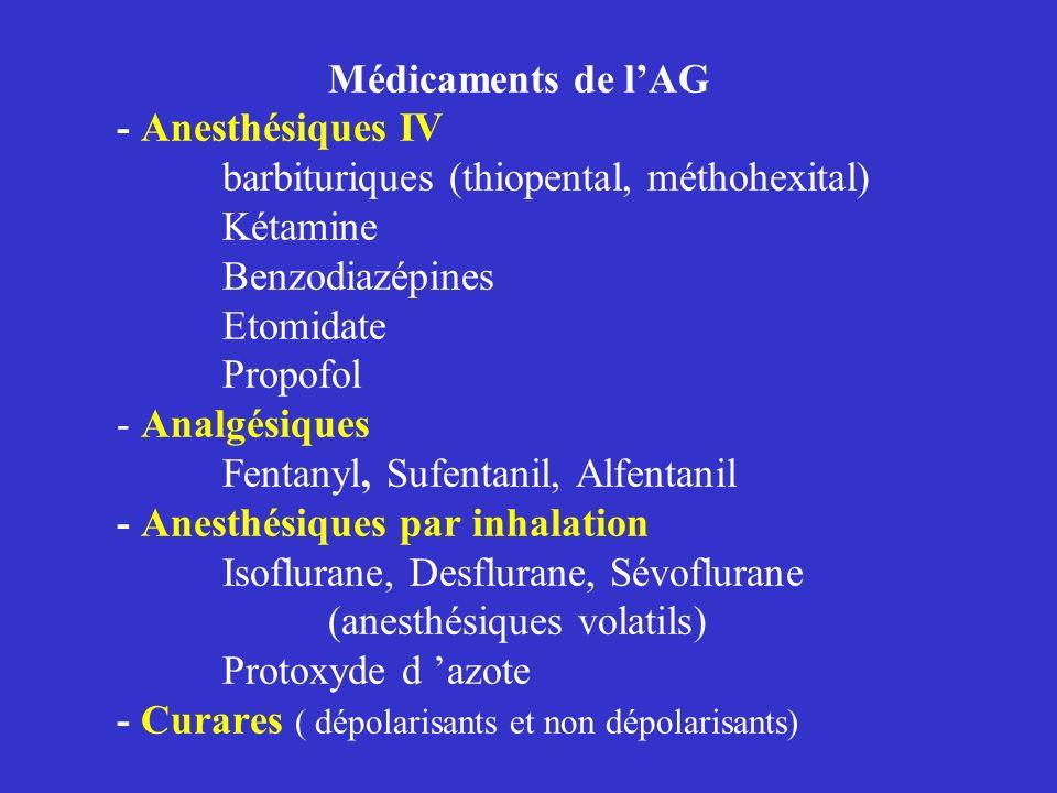 Médicaments de lAG - Anesthésiques IV barbituriques (thiopental, méthohexital) Kétamine Benzodiazépines Etomidate Propofol - Analgésiques Fentanyl, Su
