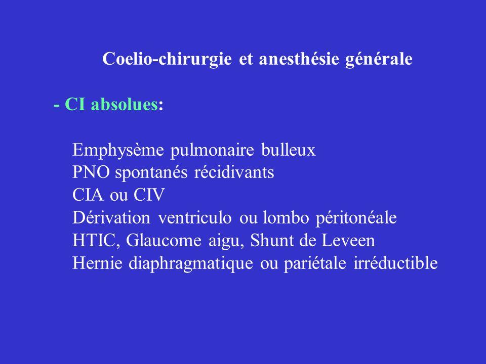 Coelio-chirurgie et anesthésie générale - CI absolues: Emphysème pulmonaire bulleux PNO spontanés récidivants CIA ou CIV Dérivation ventriculo ou lomb