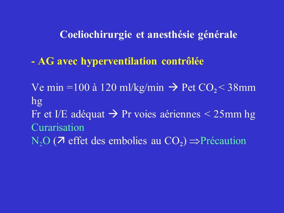 Coeliochirurgie et anesthésie générale - AG avec hyperventilation contrôlée Ve min =100 à 120 ml/kg/min Pet CO 2 < 38mm hg Fr et I/E adéquat Pr voies