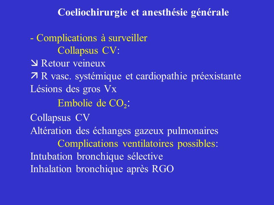 Coeliochirurgie et anesthésie générale - Complications à surveiller Collapsus CV: Retour veineux R vasc. systémique et cardiopathie préexistante Lésio