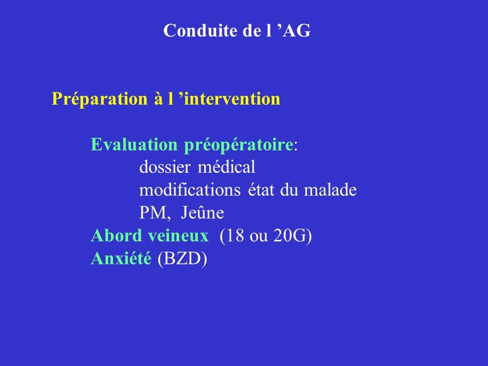 Conduite de l AG Préparation à l intervention Evaluation préopératoire: dossier médical modifications état du malade PM, Jeûne Abord veineux (18 ou 20