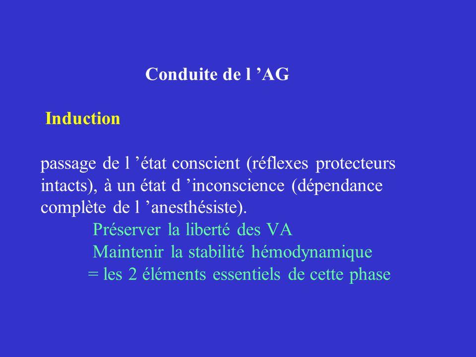 Conduite de l AG Induction passage de l état conscient (réflexes protecteurs intacts), à un état d inconscience (dépendance complète de l anesthésiste