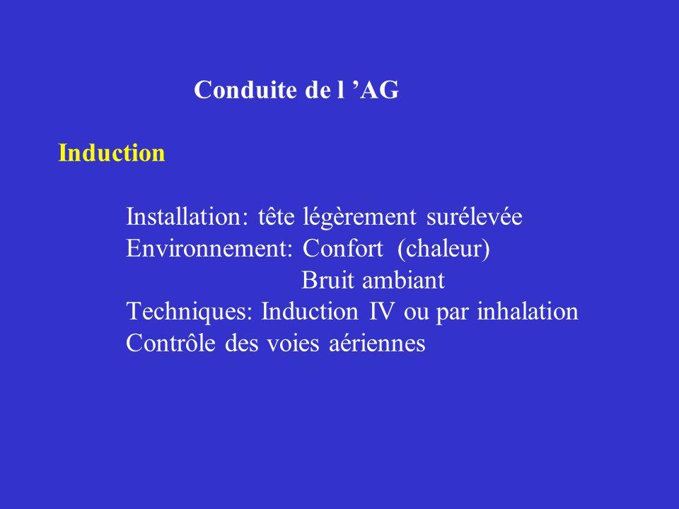 Conduite de l AG Induction Installation: tête légèrement surélevée Environnement: Confort (chaleur) Bruit ambiant Techniques: Induction IV ou par inha