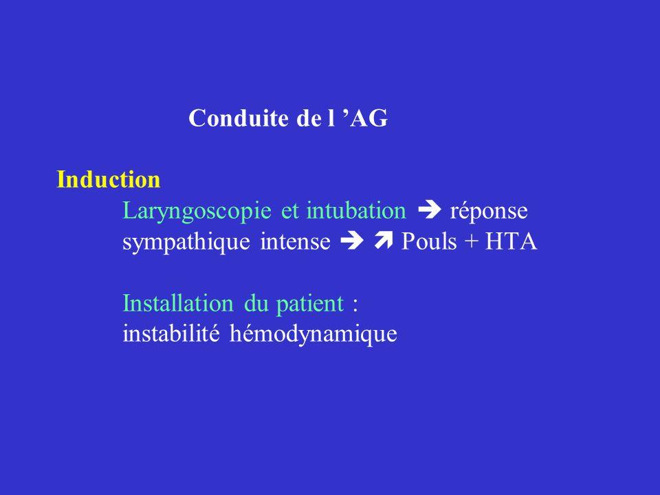 Conduite de l AG Induction Laryngoscopie et intubation réponse sympathique intense Pouls + HTA Installation du patient : instabilité hémodynamique
