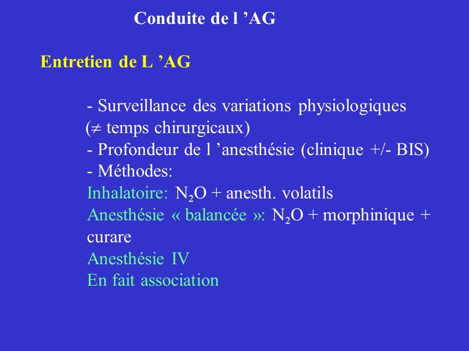 Conduite de l AG Entretien de L AG - Surveillance des variations physiologiques ( temps chirurgicaux) - Profondeur de l anesthésie (clinique +/- BIS)