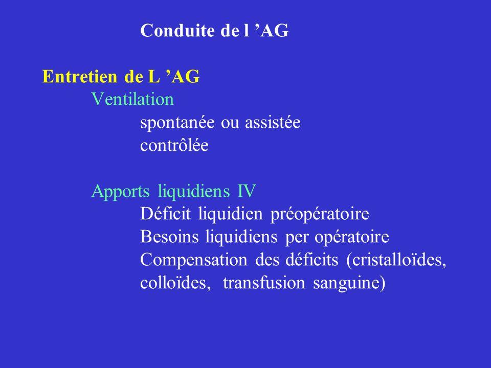 Conduite de l AG Entretien de L AG Ventilation spontanée ou assistée contrôlée Apports liquidiens IV Déficit liquidien préopératoire Besoins liquidien