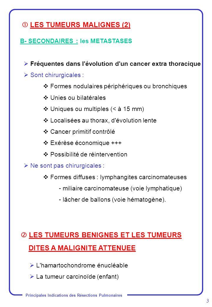 Principales Indications des Résections Pulmonaires 3 B- SECONDAIRES : les METASTASES Fréquentes dans l'évolution d'un cancer extra thoracique Sont chi