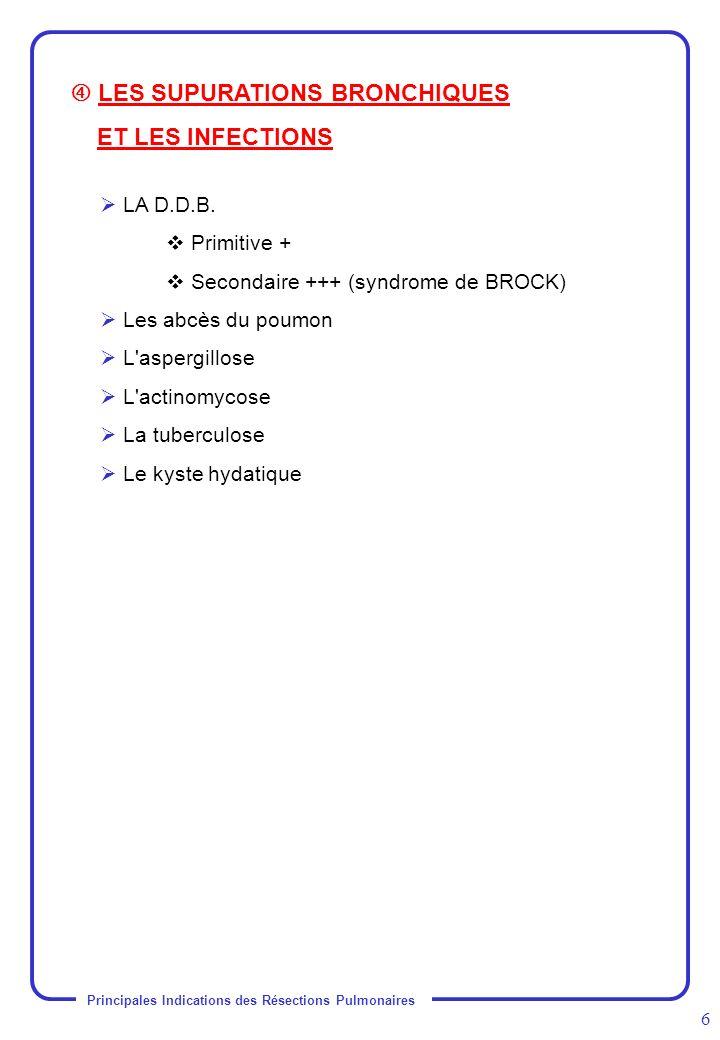 Principales Indications des Résections Pulmonaires 6 LA D.D.B. Primitive + Secondaire +++ (syndrome de BROCK) Les abcès du poumon L'aspergillose L'act