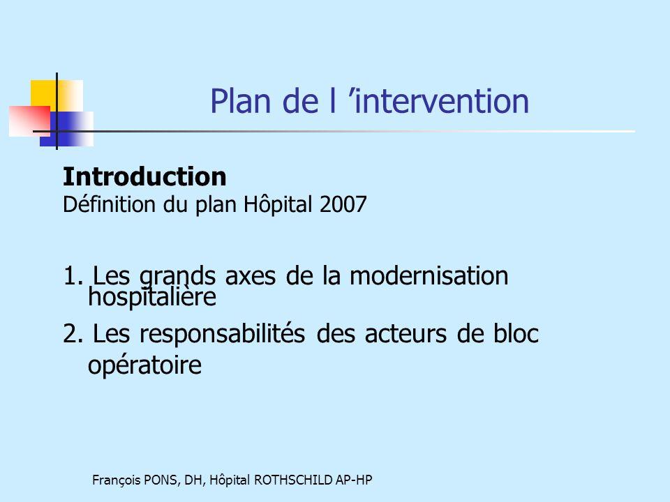 François PONS, DH, Hôpital ROTHSCHILD AP-HP Plan de l intervention Introduction Définition du plan Hôpital 2007 1.