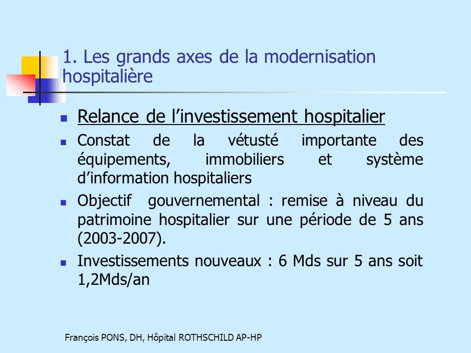 François PONS, DH, Hôpital ROTHSCHILD AP-HP 1.