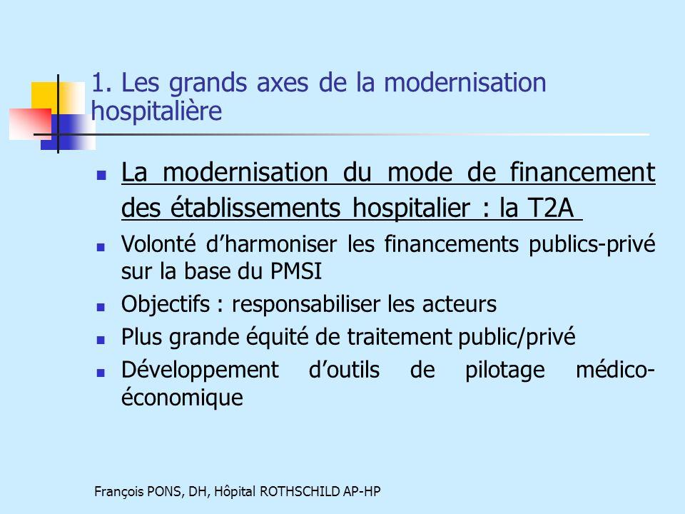 François PONS, DH, Hôpital ROTHSCHILD AP-HP Simplification de lorganisation interne des hôpitaux : La Nouvelle gouvernance (Ordonnance 2005-406 du 2 mai 2005 simplifiant le régime juridique des établissements de santé) 1.