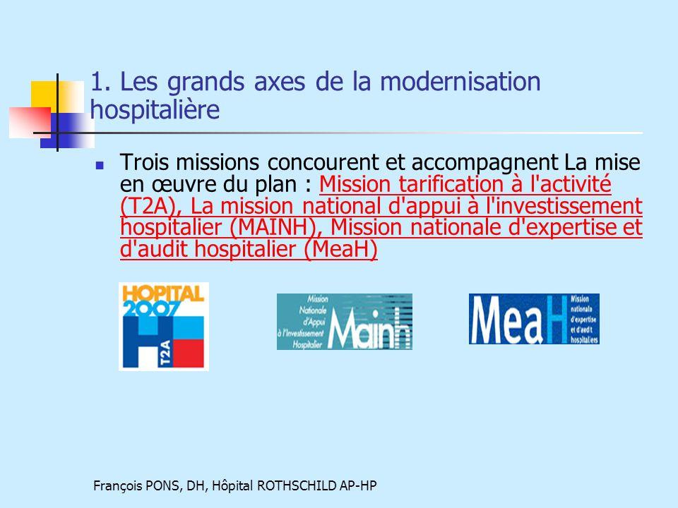 François PONS, DH, Hôpital ROTHSCHILD AP-HP Trois missions concourent et accompagnent La mise en œuvre du plan : Mission tarification à l activité (T2A), La mission national d appui à l investissement hospitalier (MAINH), Mission nationale d expertise et d audit hospitalier (MeaH)Mission tarification à l activité (T2A), La mission national d appui à l investissement hospitalier (MAINH), Mission nationale d expertise et d audit hospitalier (MeaH) 1.