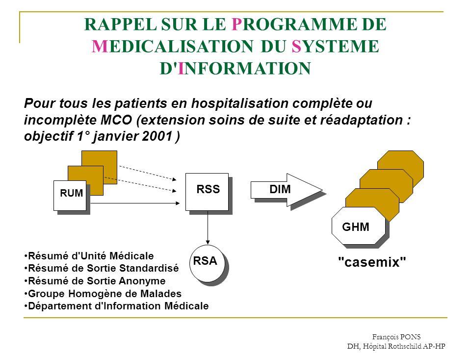 François PONS DH, Hôpital Rothschild AP-HP RAPPEL SUR LE PROGRAMME DE MEDICALISATION DU SYSTEME D'INFORMATION Pour tous les patients en hospitalisatio