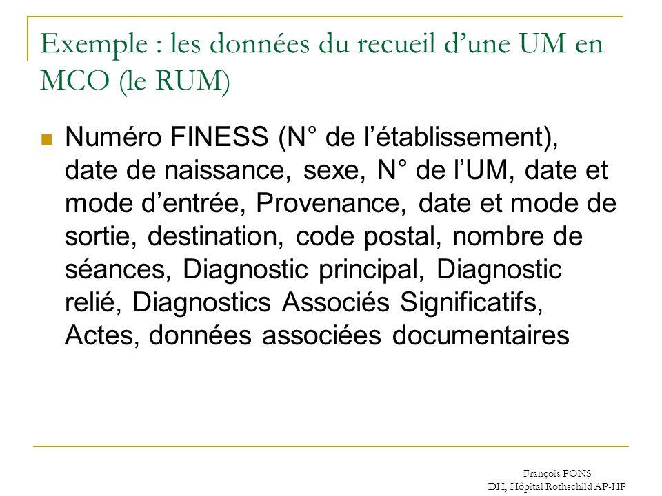 François PONS DH, Hôpital Rothschild AP-HP Exemple : les données du recueil dune UM en MCO (le RUM) Numéro FINESS (N° de létablissement), date de nais