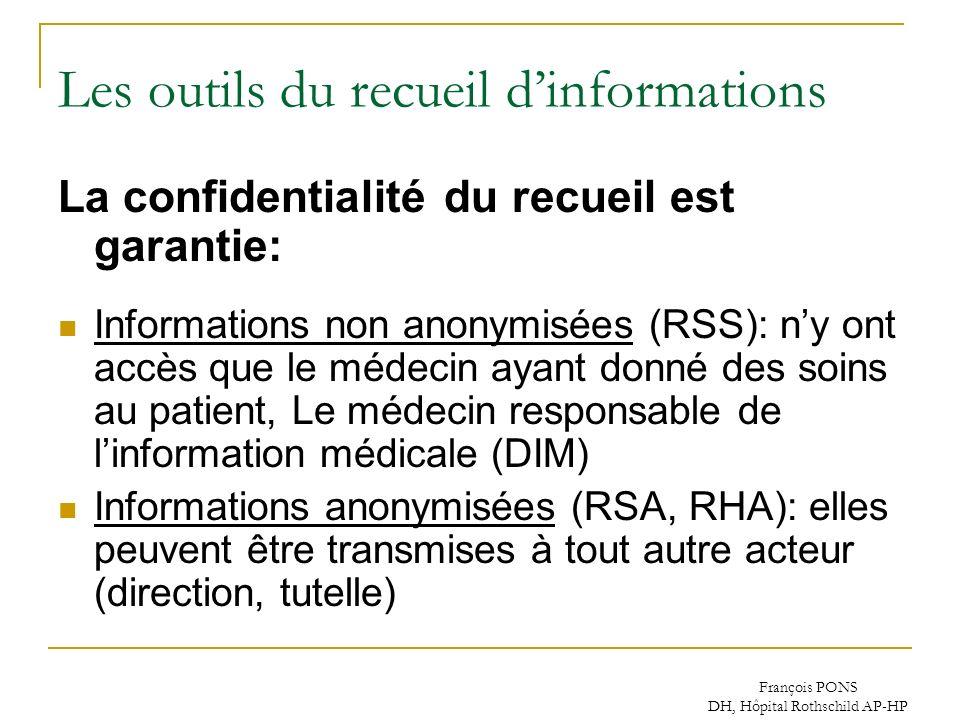 François PONS DH, Hôpital Rothschild AP-HP Les outils du recueil dinformations La confidentialité du recueil est garantie: Informations non anonymisée