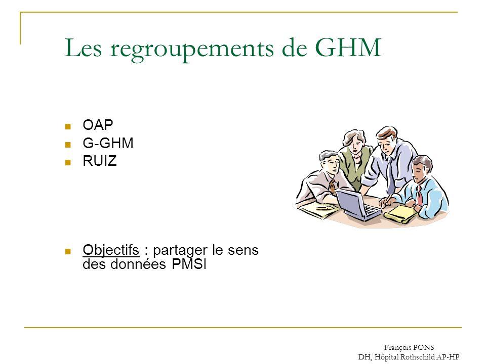 François PONS DH, Hôpital Rothschild AP-HP Les regroupements de GHM OAP G-GHM RUIZ Objectifs : partager le sens des données PMSI