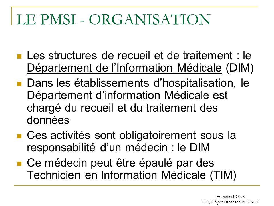 François PONS DH, Hôpital Rothschild AP-HP LE PMSI - ORGANISATION Les structures de recueil et de traitement : le Département de lInformation Médicale