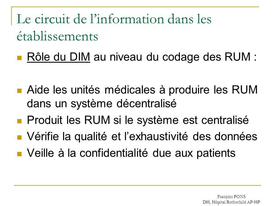 François PONS DH, Hôpital Rothschild AP-HP Le circuit de linformation dans les établissements Rôle du DIM au niveau du codage des RUM : Aide les unité