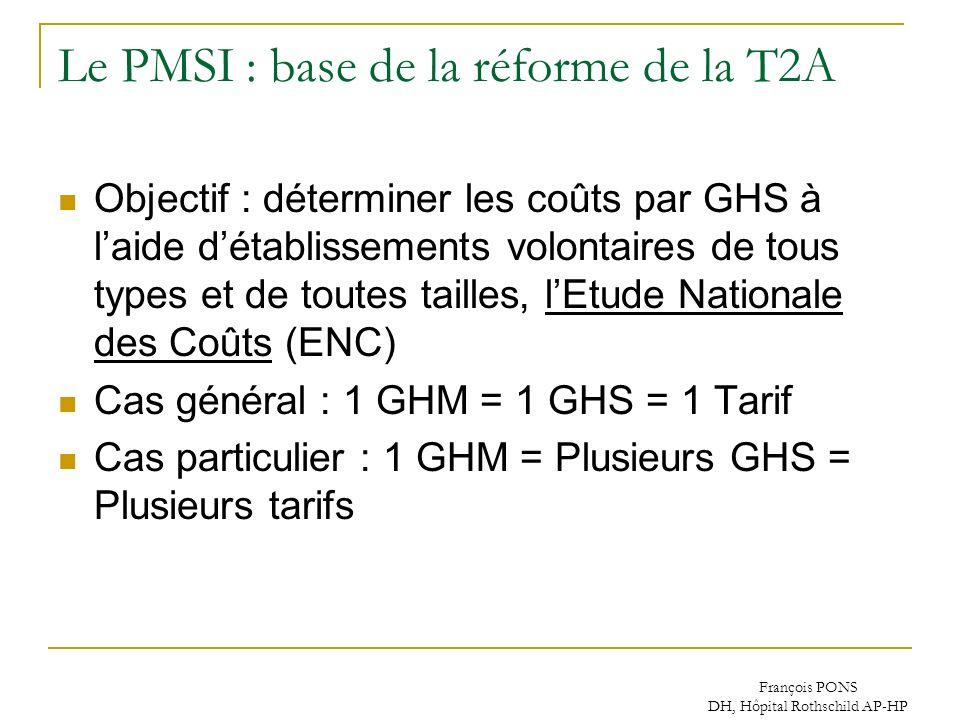François PONS DH, Hôpital Rothschild AP-HP Le PMSI : base de la réforme de la T2A Objectif : déterminer les coûts par GHS à laide détablissements volo