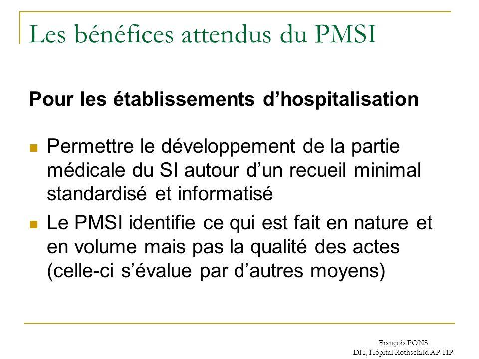 François PONS DH, Hôpital Rothschild AP-HP Les bénéfices attendus du PMSI Pour les établissements dhospitalisation Permettre le développement de la pa
