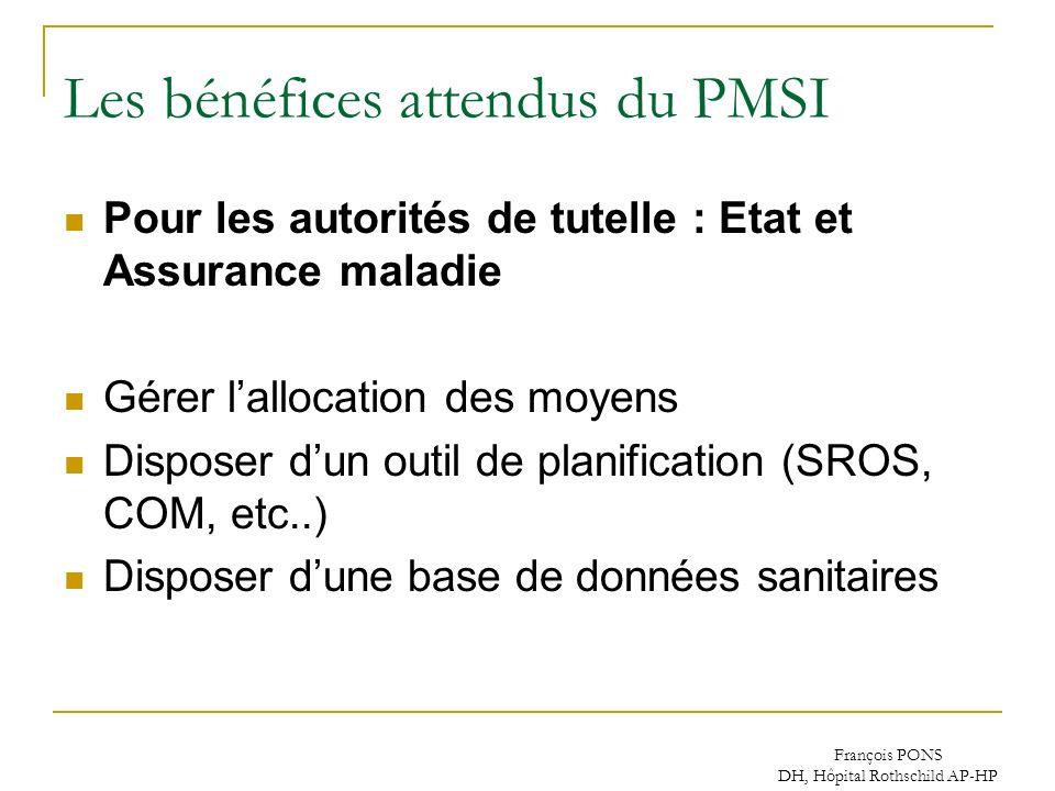 François PONS DH, Hôpital Rothschild AP-HP Les bénéfices attendus du PMSI Pour les autorités de tutelle : Etat et Assurance maladie Gérer lallocation