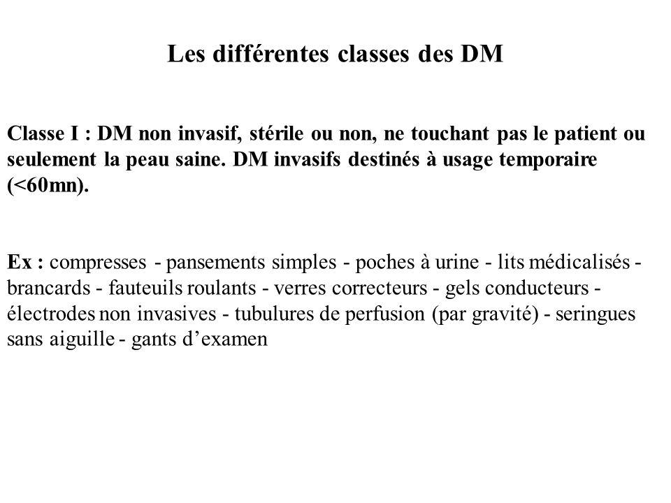 Les différentes classes des DM Plus les risques sont élevés, plus la classe est importante et plus le contrôle de la réponse aux exigences essentielle