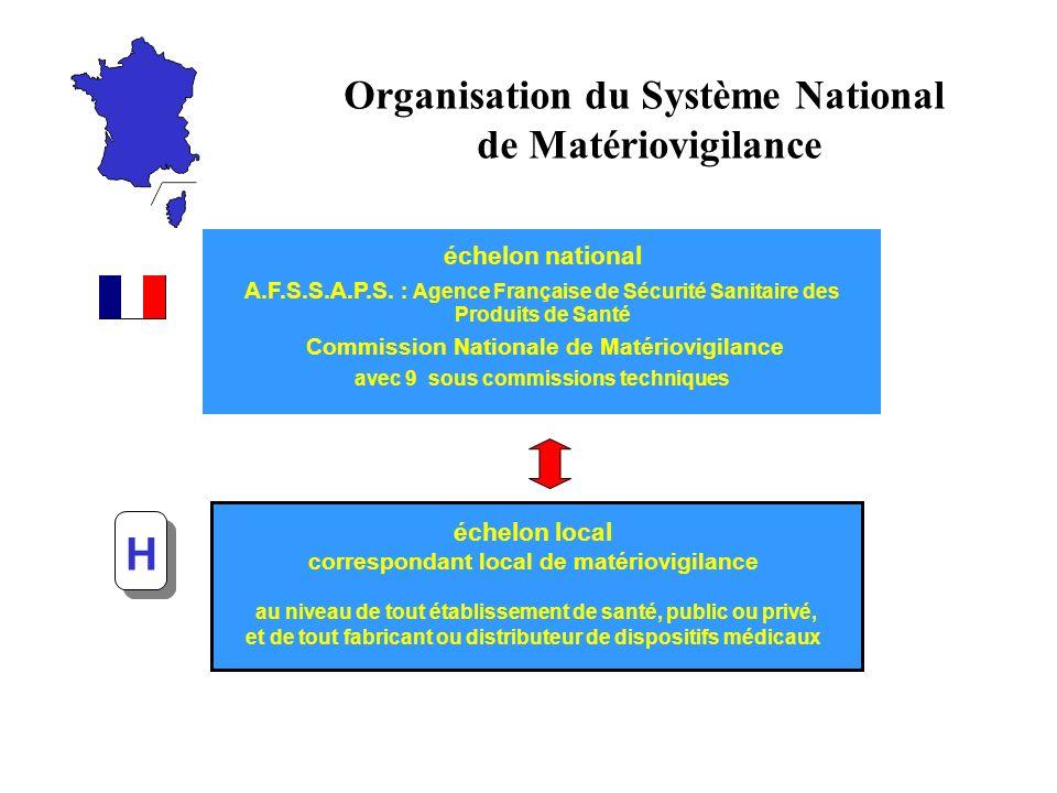 La matériovigilance comporte 4 étapes : le signalement et lenregistrement des incidents ou des risques dincidents lévaluation et lexploitation des inf