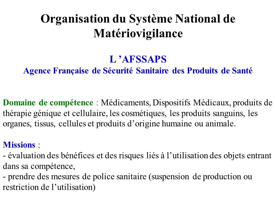 Organisation du Système National de Matériovigilance échelon national A.F.S.S.A.P.S. : Agence Française de Sécurité Sanitaire des Produits de Santé Co