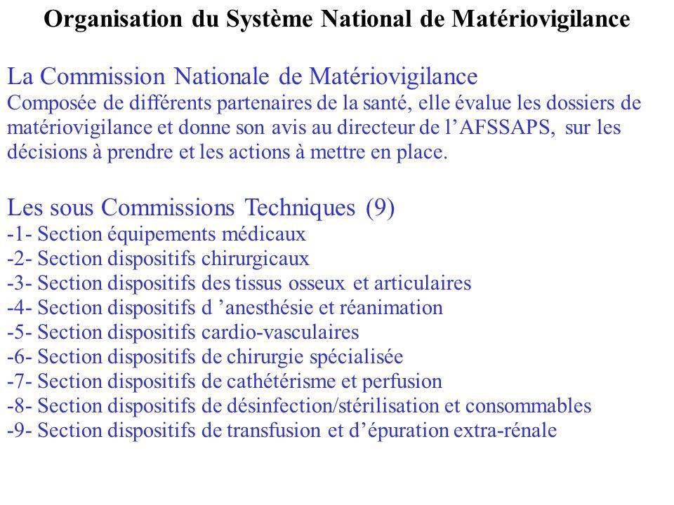 Organisation du Système National de Matériovigilance L AFSSAPS Agence Française de Sécurité Sanitaire des Produits de Santé Domaine de compétence : Mé