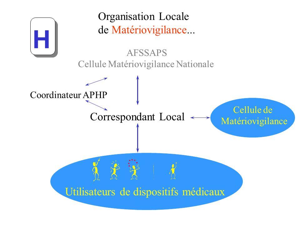 Organisation du Système National de Matériovigilance La Commission Nationale de Matériovigilance Composée de différents partenaires de la santé, elle