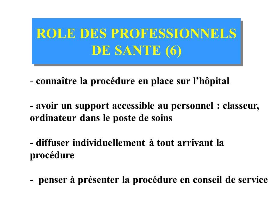 LE ROLE DES PROFESSIONNELS DE SANTE (5) LE ROLE DES PROFESSIONNELS DE SANTE (5) Après la déclaration : 4° Le correspondant local de matériovigilance e