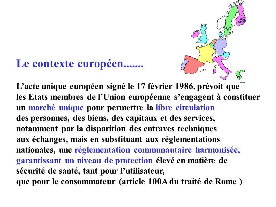 Le contexte européen.......