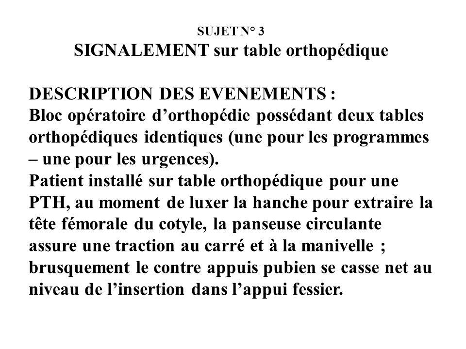 SUJET N° 2 – REPONSE ACTION DU SERVICE DECLARANT : Au moment de lincident deux risques : difficulté de repérage radiographique post opératoire allonge
