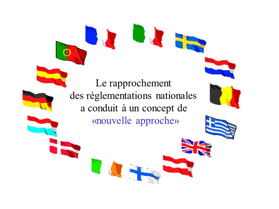 Le contexte européen....... Lacte unique européen signé le 17 février 1986, prévoit que les Etats membres de lUnion européenne sengagent à constituer