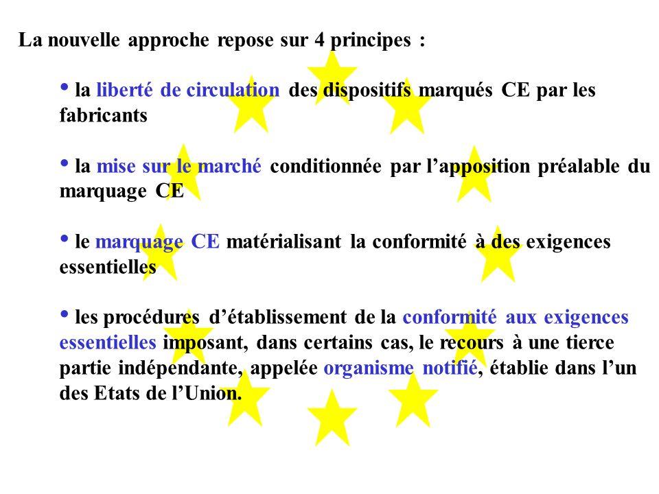 Le rapprochement des réglementations nationales a conduit à un concept de «nouvelle approche»