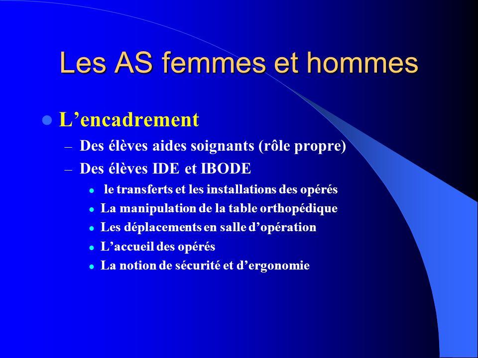 Les AS femmes et hommes Lencadrement – Des élèves aides soignants (rôle propre) – Des élèves IDE et IBODE le transferts et les installations des opéré