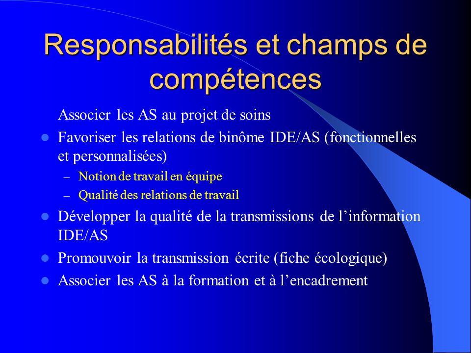 Responsabilités et champs de compétences Associer les AS au projet de soins Favoriser les relations de binôme IDE/AS (fonctionnelles et personnalisées