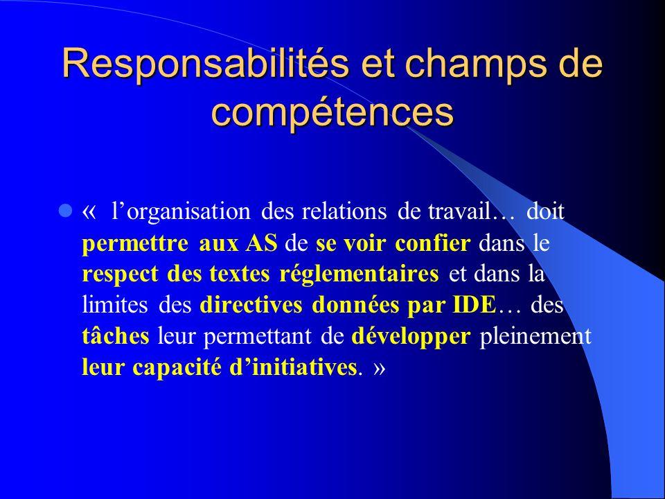 Responsabilités et champs de compétences « lorganisation des relations de travail… doit permettre aux AS de se voir confier dans le respect des textes réglementaires et dans la limites des directives données par IDE… des tâches leur permettant de développer pleinement leur capacité dinitiatives.
