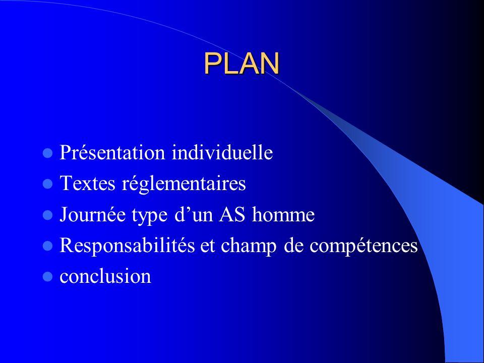 PLAN Présentation individuelle Textes réglementaires Journée type dun AS homme Responsabilités et champ de compétences conclusion