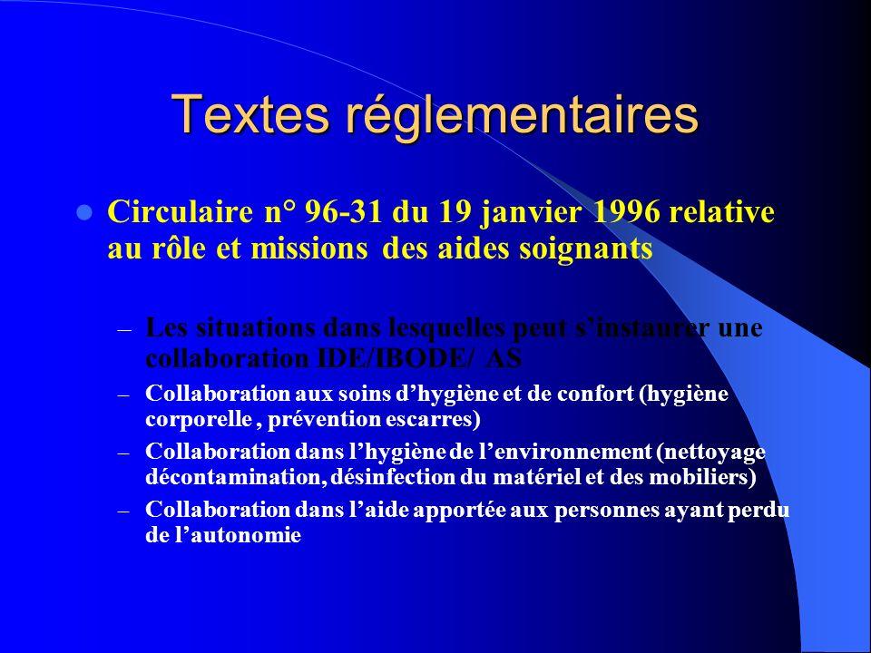 Textes réglementaires Circulaire n° 96-31 du 19 janvier 1996 relative au rôle et missions des aides soignants – Les situations dans lesquelles peut si