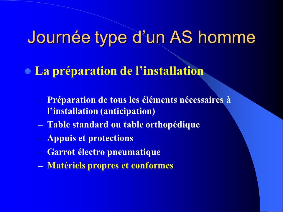 Journée type dun AS homme La préparation de linstallation – Préparation de tous les éléments nécessaires à linstallation (anticipation) – Table standa
