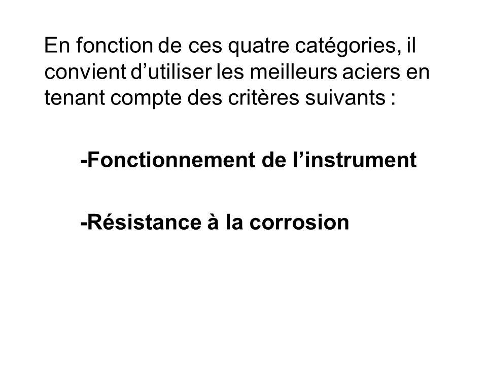 ACIERS INOXYDABLES MARTENSITIQUES 1)Pour les instruments à forte pression et ressort : on utilise généralement du Z20C13 Z : Acier inoxydable fortement allié Soit 20 : 0.20 % de carbone C : chrome 13 : 13 % de chrome Ces aciers permettent dobtenir une gamme étendue de caractéristiques mécaniques et une bonne résistance à la corrosion : Trempe à 1015° C ……………………………………….