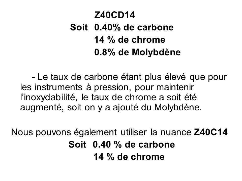 Pour les instruments coupants par percussion : on utilise du: Z50CD13 Soit0.50 % de carbone 13 % de chrome 13 % de chrome 0.6 à 0.9 % de Molybdène 0.6 à 0.9 % de MolybdèneZ70CD14 Soit0.70 % de carbone 14 % de chrome 14 % de chrome 0.8 % de Molybdène 0.8 % de Molybdène